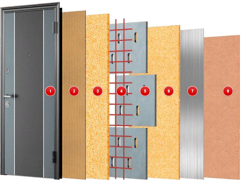 Схема двери Супер Омега 10